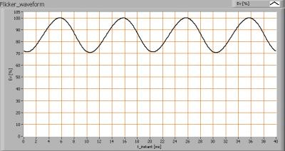 klv-t8-151-wa_flicker_waveforms