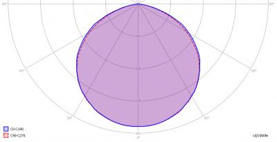klv-t8-151-wa_light_diagram1