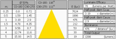 klv_120cm_ledbuis_koudwit_summary2