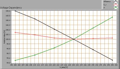 klv_120cm_ledbuis_koudwit_voltagedependency