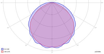klv_60cm_ledbuis_koudwit_light_diagram1