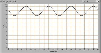 klv_t8_061_wa_flicker_waveforms
