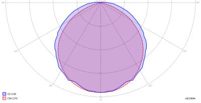klv_t8_061_wa_light_diagram