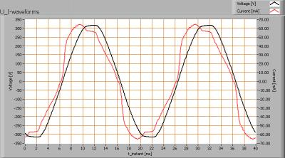 klv_t8_061_wa_u_i_waveforms