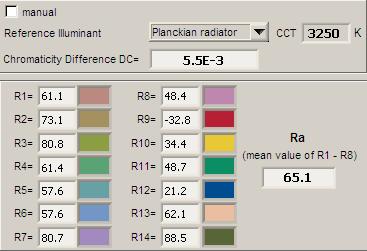 lil_150cm3-4kk_cri