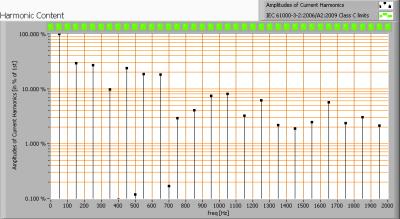 lil_150cm3-4kk_harmonics
