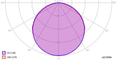 lil_150cm3-4kk_light_diagram