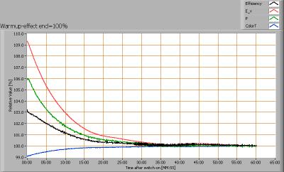 lil_150cm3-4kk_startupeffect_end