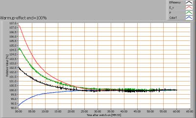 lil_150cm6-7kk_startupeffect_end