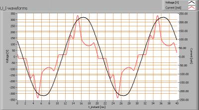 lil_150cm6-7kk_u_i_waveforms