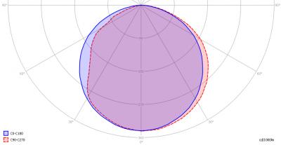 lil_g24_ww_light_diagram