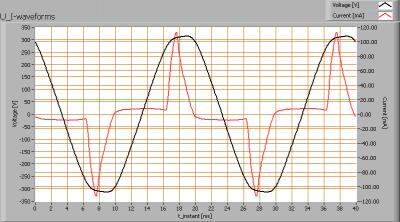 lil_g24_ww_u_i_waveforms