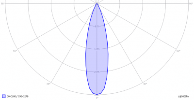 lil_mr16_4w_powerled_light_diagram