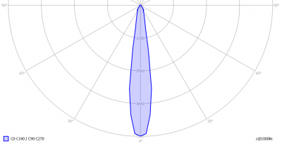 lilmr11_25w_creespot_light_diagram