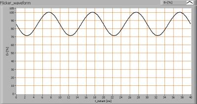 lle_120cm_cw_flicker_waveforms1