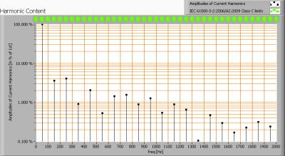 lle_120cm_cw_harmonics