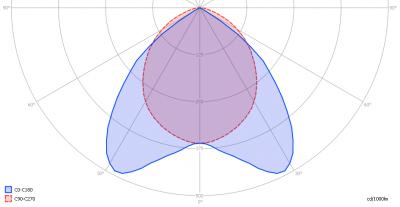 luminesence_4x60_light_diagram