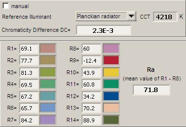 luminesense_4x60_cri