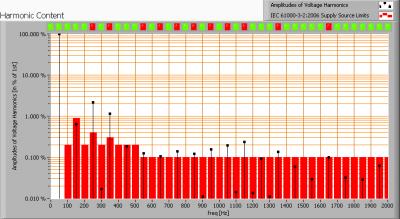 luminesense_4x60_harmonics_voltage