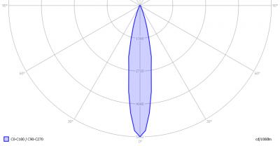 lumoluce_tr7_light_diagram