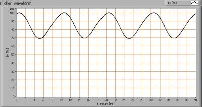 ecora12-6k_flicker_waveforms