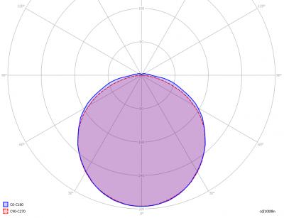 ecora12-6k_light_diagram