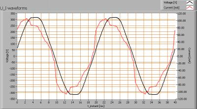 ecora12-6k_u_i_waveforms