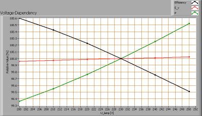 ecora12-6k_voltagedependency