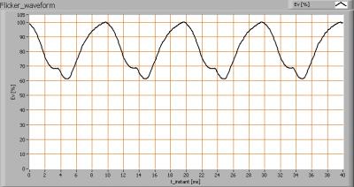 gt15_4100_flicker_waveforms