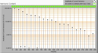 ledsupport_150_harmonics