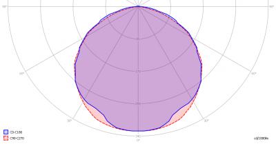 ledsupport_150_light_diagram