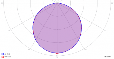 lil_ledstring5m_light_diagram