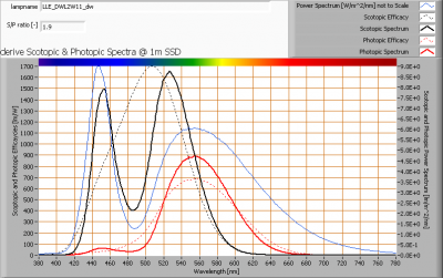 lle_dwl2w11_dw_s_and_p_spectra_at_1m_distance