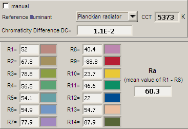 luminesense_1x150_lum_cri