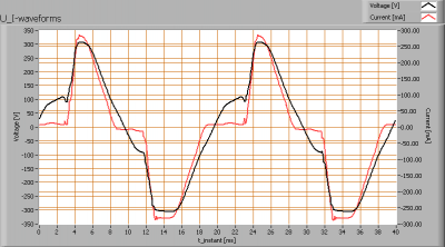 ar111_50w_12v_elimpo_75_u_i_waveforms