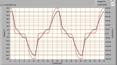 ar111_50w_12v_lil_75_u_i_waveforms