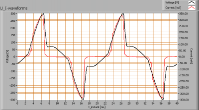 ar111_50w_12v_rc_25_u_i_waveforms