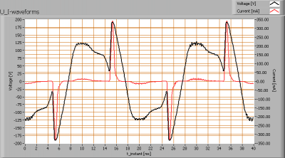 calex11wcfl_dimble_gira_lr_50_u_i_waveforms