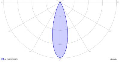 cls_revo_light_diagram