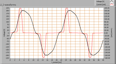 ledprojects_berker_rc_0_u_i_waveforms
