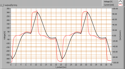 ledprojects_gira_lr_75_u_i_waveforms