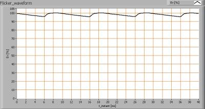 ledprojects_ledbulb_flicker_waveforms