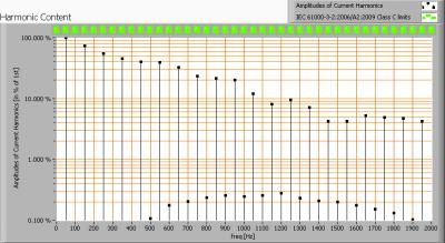 ledprojects_ledbulb_harmonics