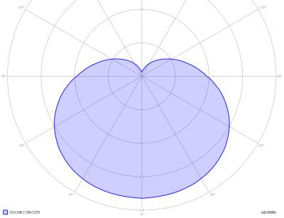 ledprojects_ledbulb_light_diagram