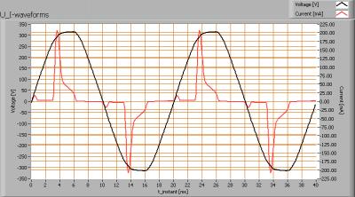 ledprojects_ledbulb_u_i_waveforms