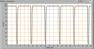 ll_gallerijopaal_flicker_waveforms_batterijpower