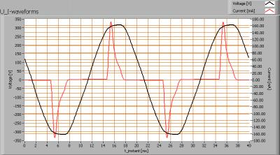 lil_gu10_u_i_waveforms