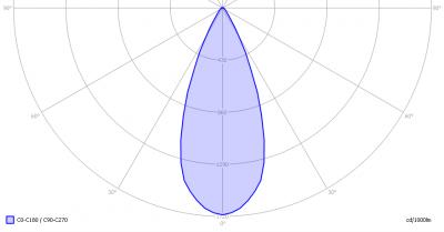 lil_mr11_light_diagram