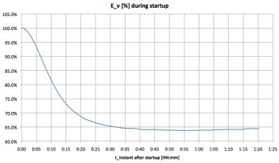 lil_mr16_ii_startupeffect