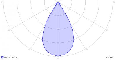 lil_mr16_light_diagram